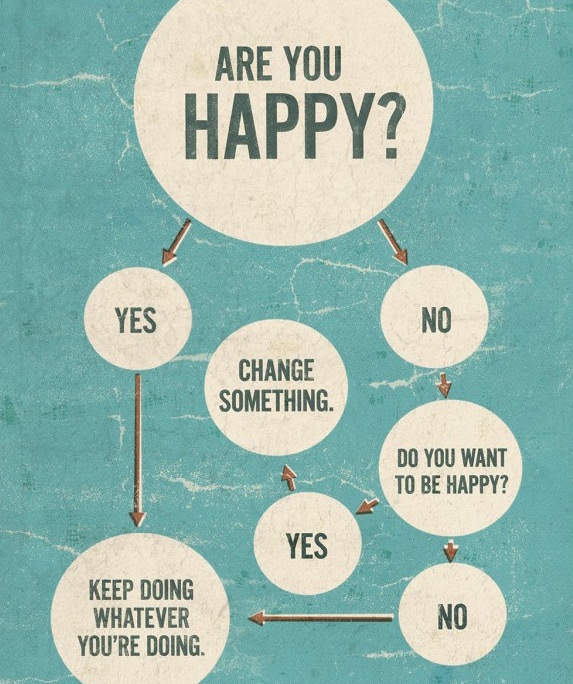 Is this the way to make a happy plan